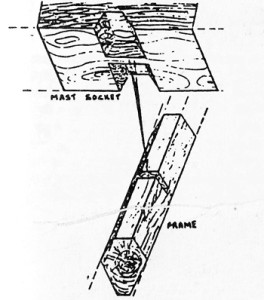 Приспособления за мачтата на кораба от Бон Понте