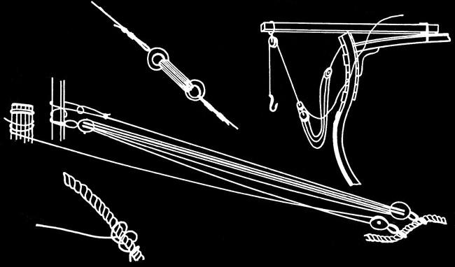 Системи от талии за изтегляне и вдигане на котвата
