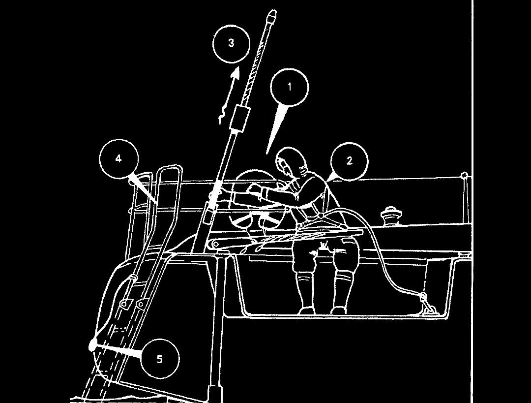 1- Спасителна подкова 2 - Осигурителен колан, надеждно закрепен в предната част на кокпита 3 - Буй Йор в тръба без фиксиране 4 - Сгъваема стълба 5 - Въже за сваляне на стълбата