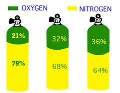 nitrox-5