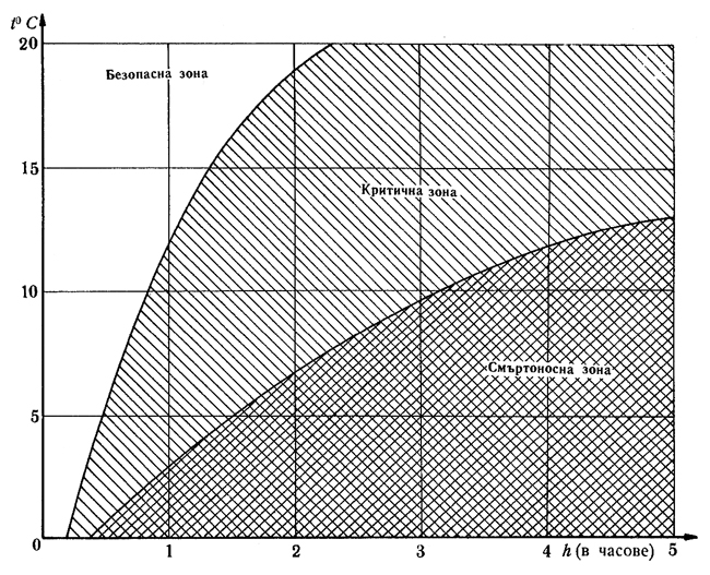preohlajdane-grafika
